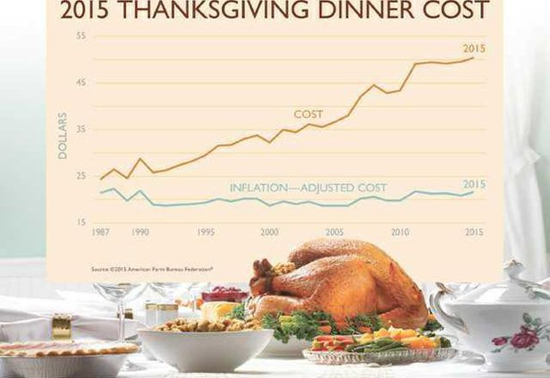 thanksgiving graphic 2015